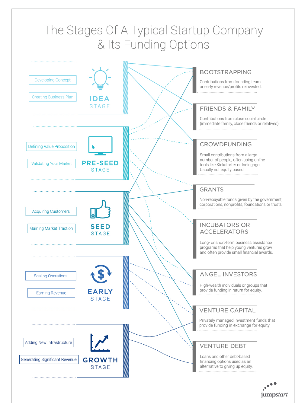 funding-infographic-withlogo